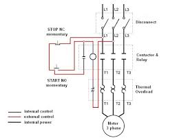 thermal overload and three phase motor starter wiring diagram thermal overload and three phase motor starter wiring diagram contactor motor contactor wiring diagram