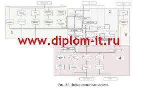Автоматизация системы приема и обработки заявок на предприятии