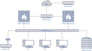 Network Diagram Free Network Diagram Examples