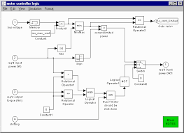 logic control diagram most searched wiring diagram right now • control logic diagram on wiring diagram rh 20 18 ausbildung sparkasse mainfranken de program logic control diagram program logic control diagram