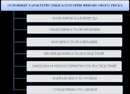Реферат Управление финансовыми рисками com Банк  Управление финансовыми рисками
