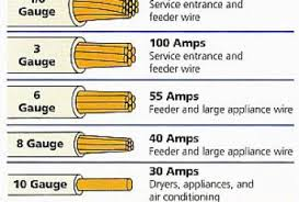 4 wire generator plug wiring on 4 images free download images 4 Wire Generator Wiring 4 wire generator plug wiring on 4 wire generator plug wiring 11 30 amp generator plug wiring diagram 4 prong generator diagram 4 wire alternator wiring diagram