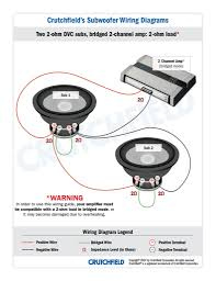 dual 1 ohm wiring diagram fitfathers me dual 2 ohm sub wiring dual 1 ohm wiring diagram