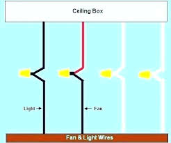 hampton bay ceiling fan wiring diagram red wire electrical a wi