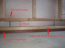 framing a wall. Framing Basement Walls How To Build Floating A Wall