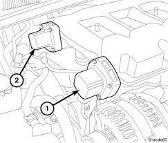 07 dodge caliber fuse diagram diagram www albumartinspiration com 2010 dodge charger fuse box Dodge Charger 2010 Fuse Box 07 dodge caliber fuse diagram diagram dodge avenger a fix for this and a diagram of