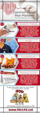 aetna health insurance new york infographic