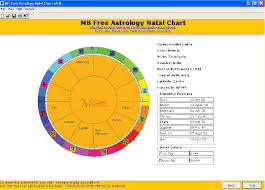 Free Birth Chart Analysis 69 Clean Astrology Chart Api