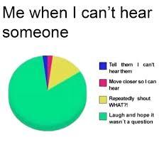 Pie Chart Meme