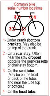 Bicycle Giant Bicycle Serial Number Lookup