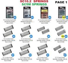 Associated 12mm Big Bore Spring Rate Chart R C Tech Forums