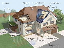 beautiful eco friendly home plans 14 design house ideas green tiny luxury designs