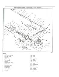 2004 chevy s10 axle diagram wiring diagram user 2003 chevy blazer front axle diagram page 8 wiring diagram for you 2004 chevy s10 axle diagram