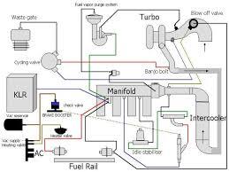 diagram further 2000 bmw 528i engine cooling system diagram also bmw x5 front suspension diagram bmw engine image for user car