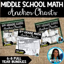 Estimating Anchor Chart Worksheets Teaching Resources Tpt