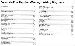 fuse diagram for ford fuse automotive wiring diagrams 2007ford stylewd toc fuse diagram for ford 2007ford stylewd toc