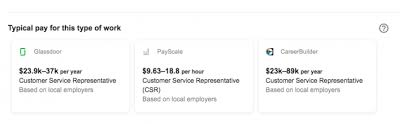 done is work with sites across the web like glassdoor payscale linkedin and