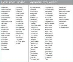 Best Verbs Words To Describe Yourself On A Resume Beautiful Resume Action Verbs