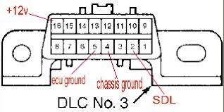 obd port pinout diagram lexus is forum pin wire color purpose label there are all the wires on our cars