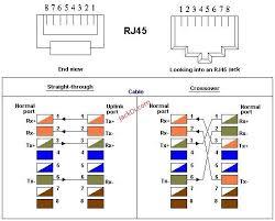 usoc wiring diagram t568b explore wiring diagram on the net • t568b wiring diagram leviton leviton usoc wiring diagram 568b wiring diagram cat5e wiring diagram t568b
