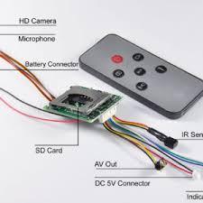 hd02 480p mini size wide angle pinhole optional wifi ip board hd04 720p 250mah rechargeable battery mini size hidden dvr camera board wide angle pinhole optional