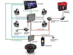 car audio system wiring basics two amplifier system