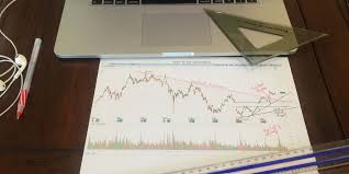 Trendline Charts Pro Drawing Trendlines On Stock Charts Trendy Stock Charts