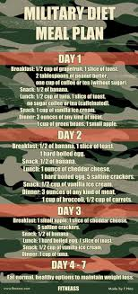 Military Diet Plan 3 Day Diet Drop 10 Pounds Easily