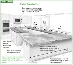 kitchen wiring regulations kitchen printable wiring diagram kitchen wiring regulations kitchen auto wiring diagram schematic on kitchen wiring regulations