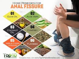 Anal fissure natural treatment