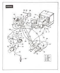 club car wiring diagram gas club car wiring diagram gas wiring Signal Gas Club Car Wiring Diagram gas club car wiring diagram with schematic images 35716 linkinx com club car wiring diagram gas 2005 Gas Club Car Wiring Diagram