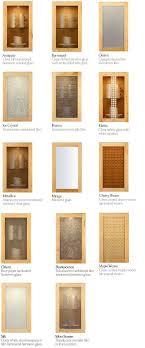 kitchen cabinet door panel inserts fresh etched glass cabinet door inserts home furniture design image