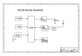 block diagram of mouse the wiring diagram block diagram of mouse vidim wiring diagram block diagram