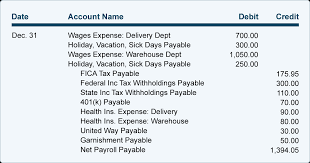 Department Of Labor Salary Chart Payroll Journal Entries For Wages Accountingcoach