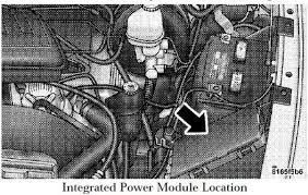 2008 dodge ram fuse box diagram under hood location 2003 dodge ram 3500 fuse box location 2008 dodge ram fuse box location diagram under hood