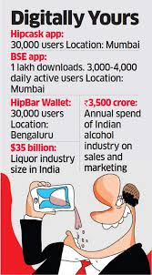 Now Apps To Pick Liquor Of Your Choice At Economical Price
