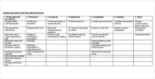 Recruiting Plan Template 15 Recruitment Strategy Templates Docs Pdf Word Pages