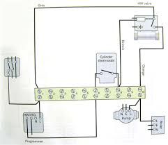 s plan wiring diagram honeywell and schematics outstanding electrical installation entrancing honeywell motorised valve wiring diagram s plan wiring diagram