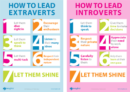 Introvert Chart Managing Introverts Vs Extroverts Infographic