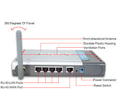 similiar dsl wireless router diagram keywords wireless router diagram 802 11g 4 port cable dsl wireless