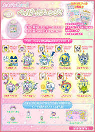 Tamagotchi Sanrio Mix Growth Chart Image Result For Tamagotchi Ps New Anniversary Pierce