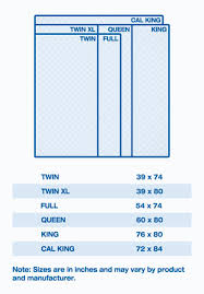 Mattress Size Chart and Mattress Dimensions - Sleep Train