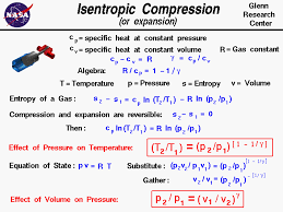 a mathematical derivation of the equations relating the pressure temperature and volume during an