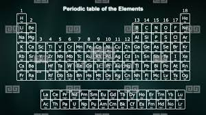 Periodic Table Of The Elements Zooming Out Shot Stock Animation ...