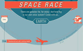 space race essay master of the universe documentary review essays