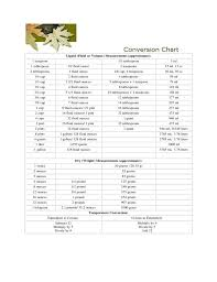Liquid Measurements Chart Liquid Measurements Conversion Chart Free Download