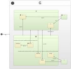 Qt Scxml Ftp Client Example Qt Scxml 5 14 0