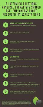 Good Questions To Ask Interview 9 Questions To Ask During Your Physical Therapy Job Interview