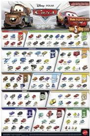 pixar cars characters names. Perfect Cars Disney Cars Diecast Complete List  New 2013 Released Mattel Die Cast  Hitting Shelves And Pixar Characters Names O