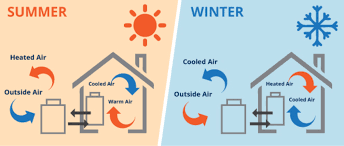 heat pump in cold weather. Beautiful Cold Heat Pump Graphic Throughout Heat Pump In Cold Weather A